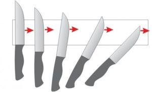 Заточка керамических ножей